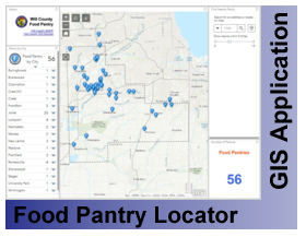 Food Pantry Locator